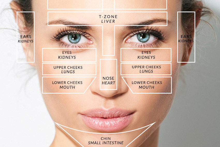 What Your Face Is Telling You About Your Health