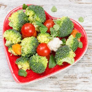 Framingham Risk Score for Hard Coronary Heart Disease